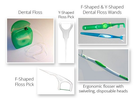 Flossing Drummoyne Dental Practice